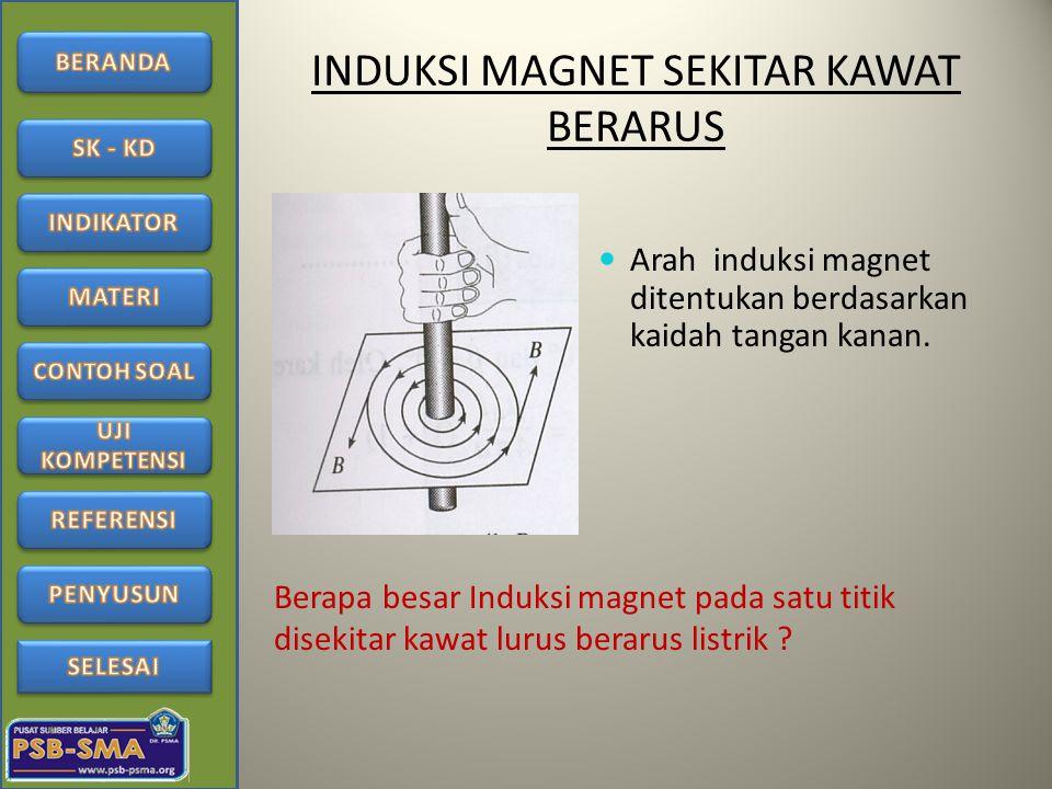 INDUKSI MAGNET SEKITAR KAWAT BERARUS Arah induksi magnet ditentukan berdasarkan kaidah tangan kanan. Berapa besar Induksi magnet pada satu titik disek