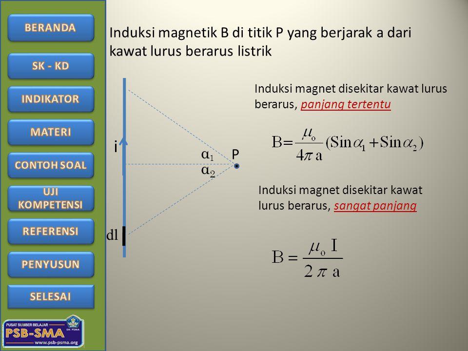 Induksi magnetik B di titik P yang berjarak a dari kawat lurus berarus listrik Induksi magnet disekitar kawat lurus berarus, panjang tertentu Induksi
