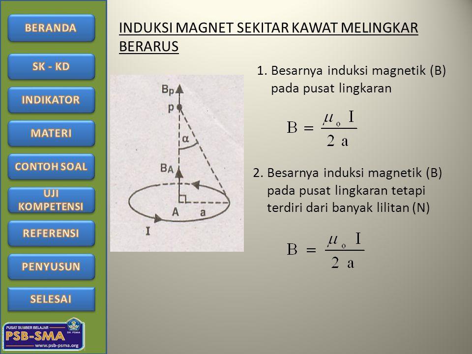 INDUKSI MAGNET SEKITAR KAWAT MELINGKAR BERARUS 1. Besarnya induksi magnetik (B) pada pusat lingkaran 2. Besarnya induksi magnetik (B) pada pusat lingk