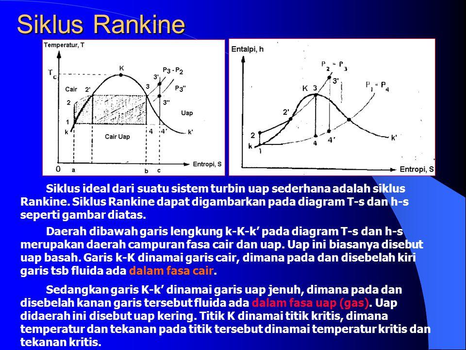 Siklus Rankine Siklus ideal dari suatu sistem turbin uap sederhana adalah siklus Rankine. Siklus Rankine dapat digambarkan pada diagram T-s dan h-s se