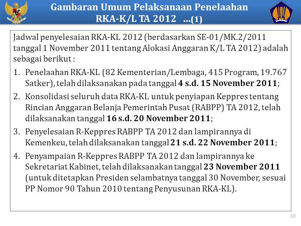 Jadwal penyelesaian RKA-KL 2012 (berdasarkan SE-01/MK.2/2011 tanggal 1 November 2011 tentang Alokasi Anggaran K/L TA 2012) adalah sebagai berikut : 1.Penelaahan RKA-KL (82 Kementerian/Lembaga, 415 Program, 19.767 Satker), telah dilaksanakan pada tanggal 4 s.d.