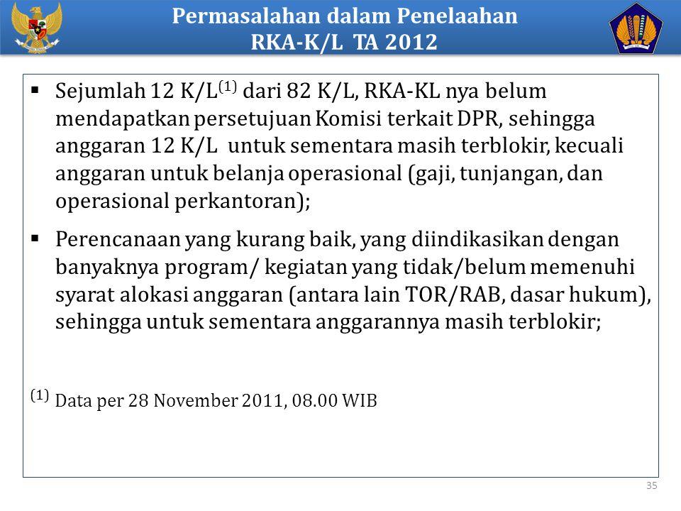  Sejumlah 12 K/L (1) dari 82 K/L, RKA-KL nya belum mendapatkan persetujuan Komisi terkait DPR, sehingga anggaran 12 K/L untuk sementara masih terblok
