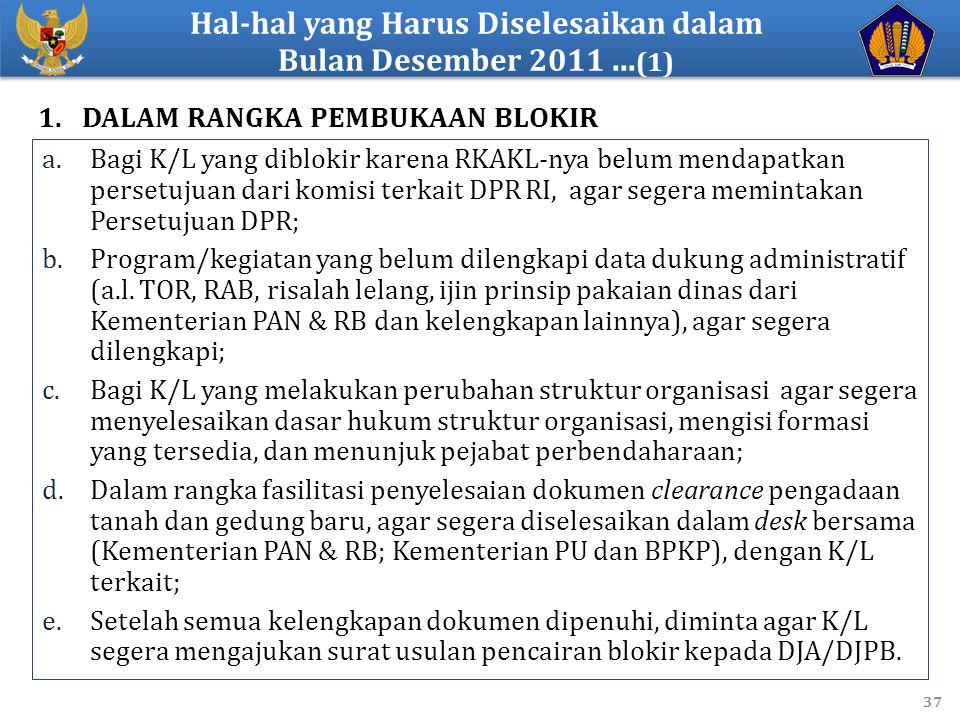 37 a.Bagi K/L yang diblokir karena RKAKL-nya belum mendapatkan persetujuan dari komisi terkait DPR RI, agar segera memintakan Persetujuan DPR; b.Program/kegiatan yang belum dilengkapi data dukung administratif (a.l.