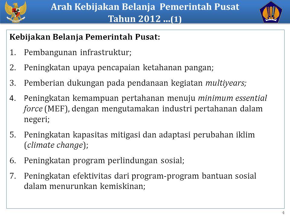 Kebijakan Belanja Pemerintah Pusat: 1.Pembangunan infrastruktur; 2.Peningkatan upaya pencapaian ketahanan pangan; 3.Pemberian dukungan pada pendanaan