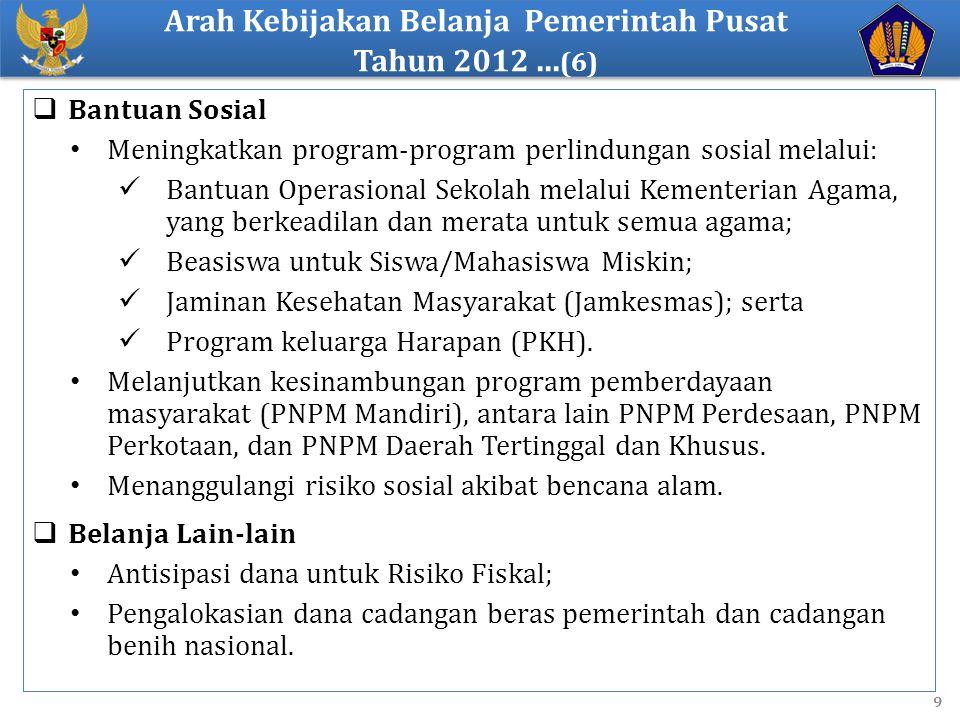 9  Bantuan Sosial Meningkatkan program-program perlindungan sosial melalui: Bantuan Operasional Sekolah melalui Kementerian Agama, yang berkeadilan dan merata untuk semua agama; Beasiswa untuk Siswa/Mahasiswa Miskin; Jaminan Kesehatan Masyarakat (Jamkesmas); serta Program keluarga Harapan (PKH).
