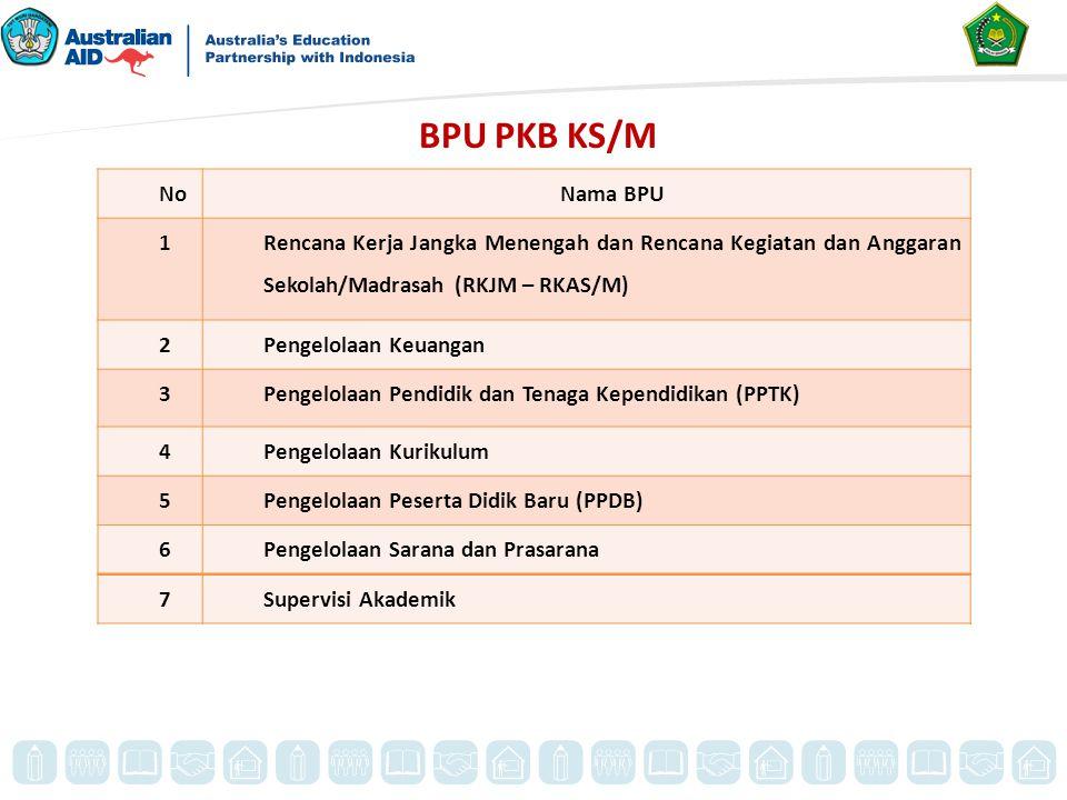 BPU PKB KS/M NoNama BPU 1 Rencana Kerja Jangka Menengah dan Rencana Kegiatan dan Anggaran Sekolah/Madrasah (RKJM – RKAS/M) 2Pengelolaan Keuangan 3Peng