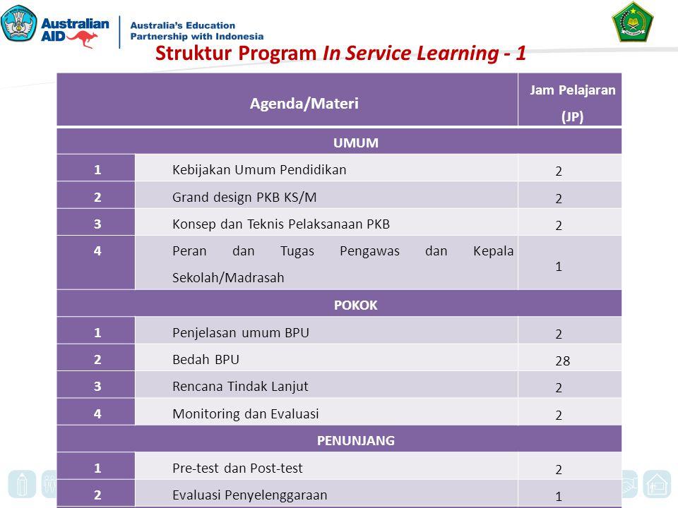 Struktur Program In Service Learning - 1 Agenda/Materi Jam Pelajaran (JP) UMUM 1Kebijakan Umum Pendidikan 2 2Grand design PKB KS/M 2 3Konsep dan Tekni