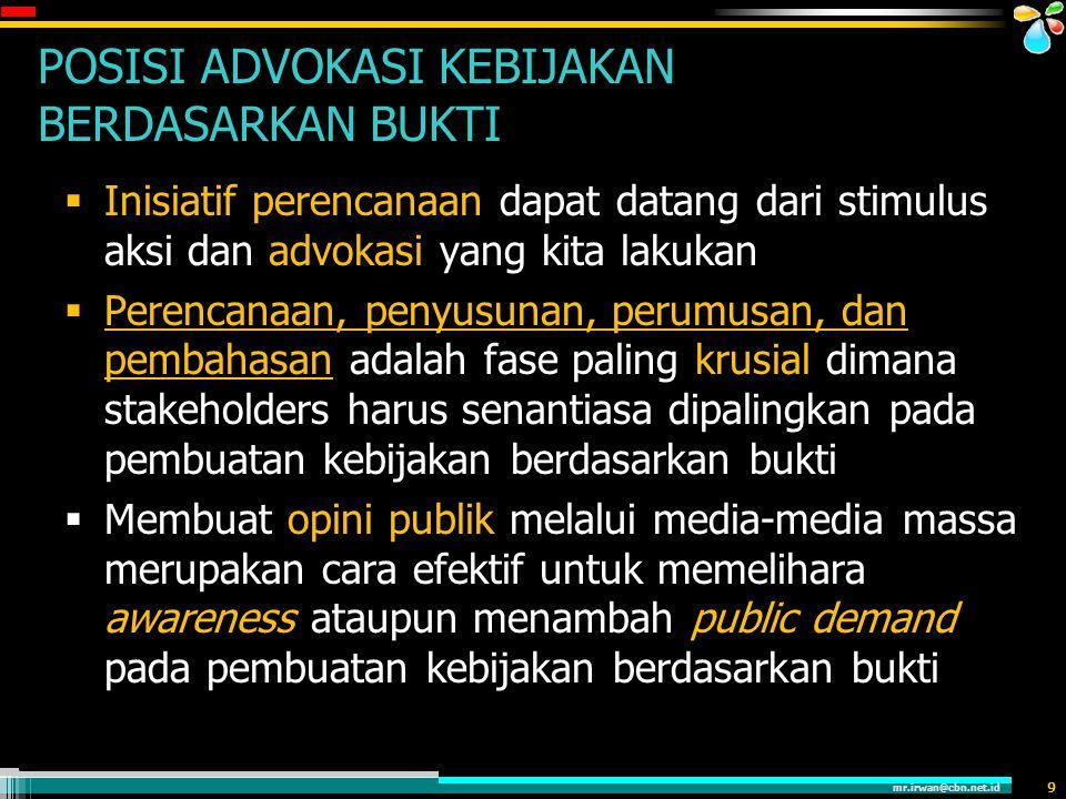 mr.irwan@cbn.net.id 10 Catatan Penting dan Bahan Diskusi: PERENCANAAN PENYUSUNAN UU  Perencanaan penyusunan UU  Program Legislasi Nasional.