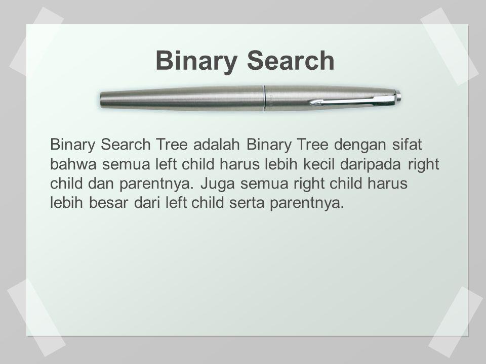 Binary Search Tree adalah Binary Tree dengan sifat bahwa semua left child harus lebih kecil daripada right child dan parentnya.