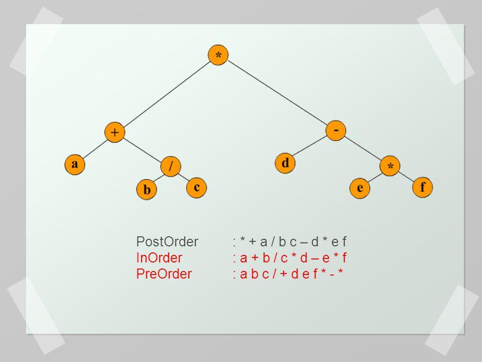 PostOrder: * + a / b c – d * e f InOrder: a + b / c * d – e * f PreOrder: a b c / + d e f * - *