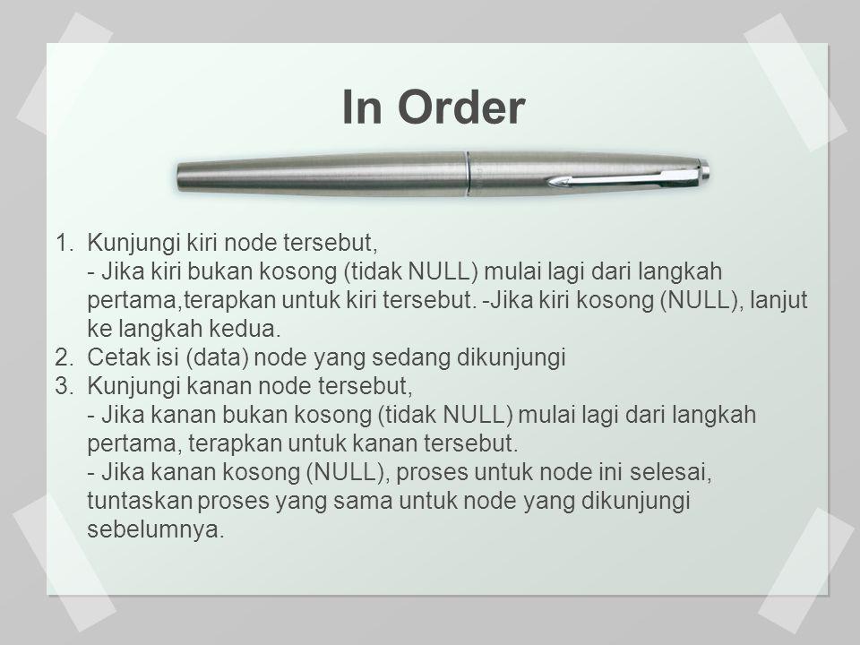 In Order 1.Kunjungi kiri node tersebut, - Jika kiri bukan kosong (tidak NULL) mulai lagi dari langkah pertama,terapkan untuk kiri tersebut.