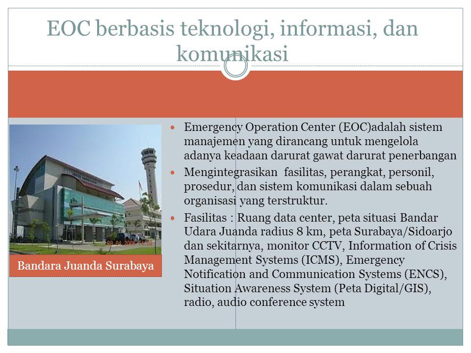 Manfaat ICT Sebagai sumber dan alat informasi Meningkatkan keamanan dan keselamatan pasien Dapat mengambil keputusan secara cepat dan tepat Informasi (data) dapat olah dan dianalisa secara cepat Mengurangi biaya dan menghemat waktu Konsultasi multi sektor