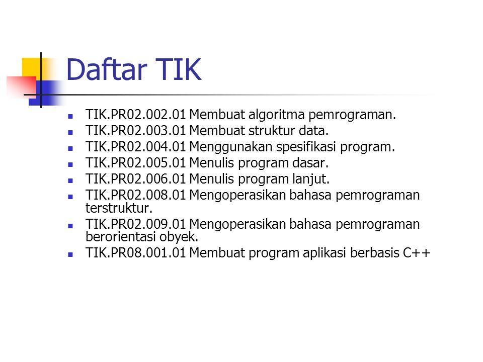 Daftar TIK TIK.PR02.002.01 Membuat algoritma pemrograman. TIK.PR02.003.01 Membuat struktur data. TIK.PR02.004.01 Menggunakan spesifikasi program. TIK.