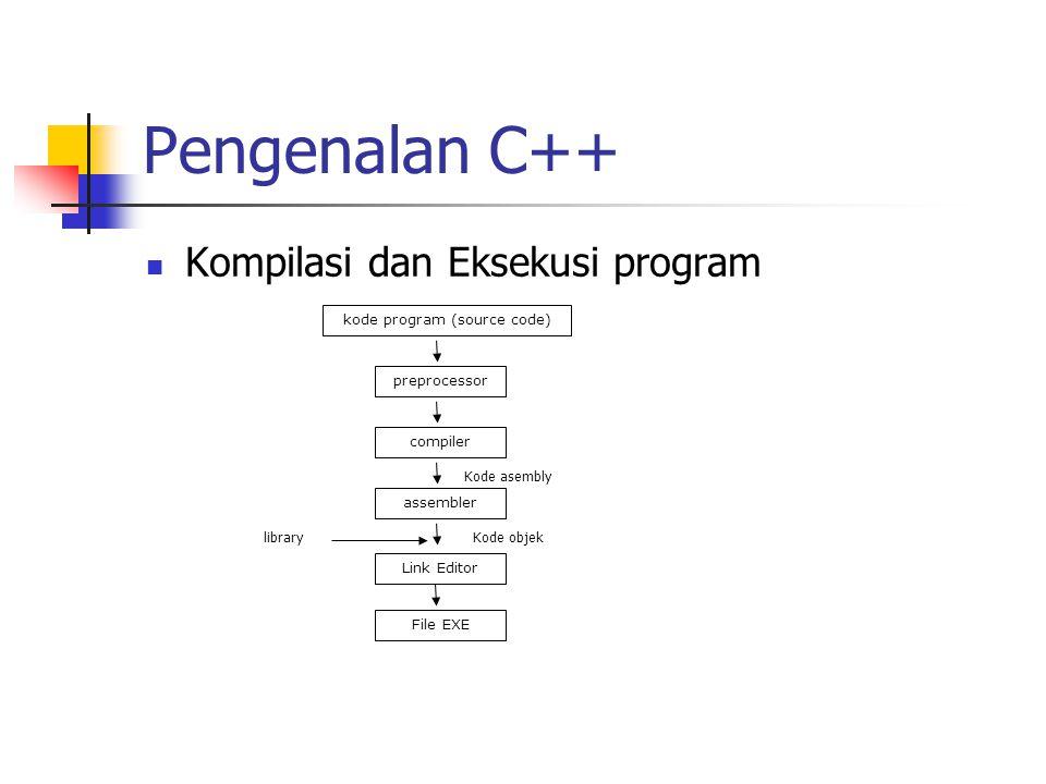 Pengenalan C++ Kompilasi dan Eksekusi program kode program (source code) preprocessor compiler assembler Link Editor File EXE Kode asembly Kode objeklibrary