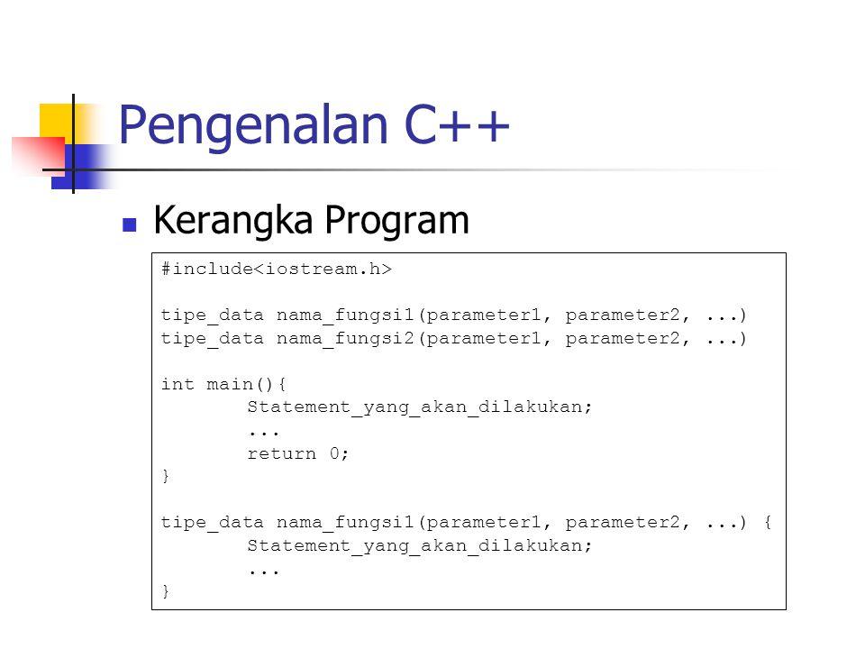 Pengenalan C++ Fungsi input dan output cout<< Masukkan sebuah bilangan bulat: ; cin>>x; Komentar // ini adalah komentar /* Ini adalah komentar satu baris*/ /* Ini adalah komentar panjang yang banyaknya lebih dari satu baris*/