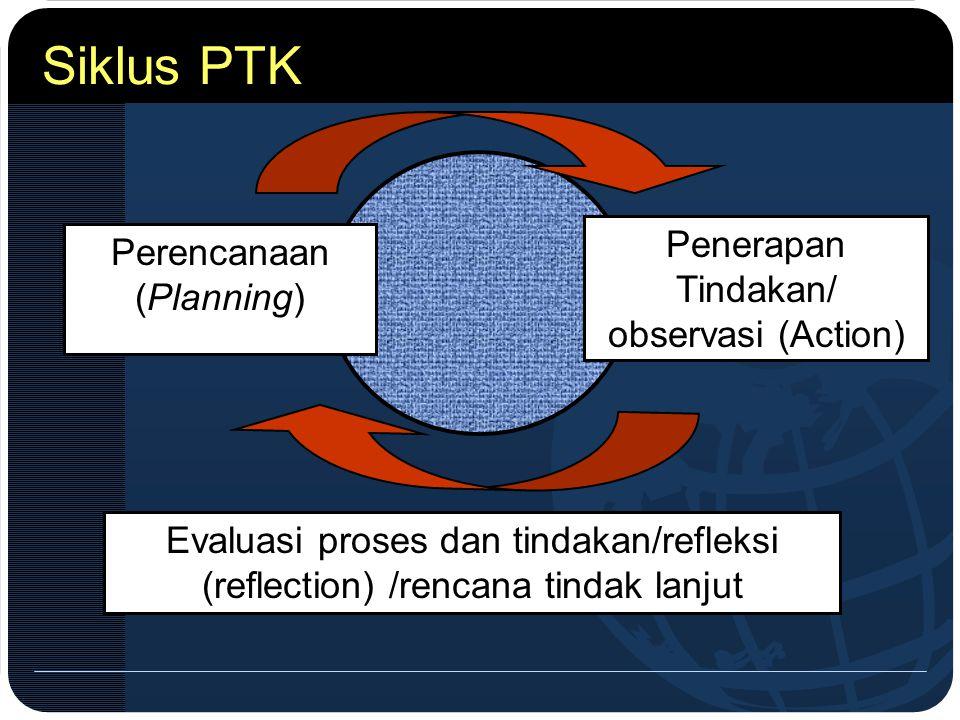 Siklus PTK Perencanaan (Planning) Penerapan Tindakan/ observasi (Action) Evaluasi proses dan tindakan/refleksi (reflection) /rencana tindak lanjut