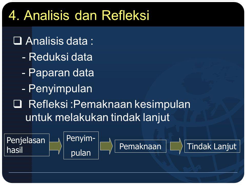 4. Analisis dan Refleksi  Analisis data : - Reduksi data - Paparan data - Penyimpulan  Refleksi :Pemaknaan kesimpulan untuk melakukan tindak lanjut