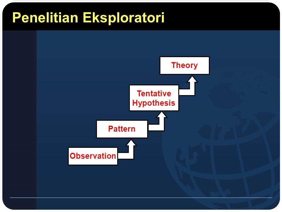 Theory Tentative Hypothesis Observation Pattern Penelitian Eksploratori