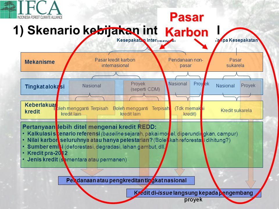 1) Skenario kebijakan internasional Mekanisme Tingkat alokasi Kesepakatan InternasionalTanpa Kesepakatan Pasar kredit karbon internasional Pendanaan n