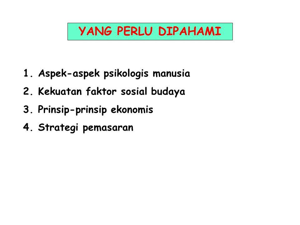 YANG PERLU DIPAHAMI 1.Aspek-aspek psikologis manusia 2.Kekuatan faktor sosial budaya 3.Prinsip-prinsip ekonomis 4.Strategi pemasaran