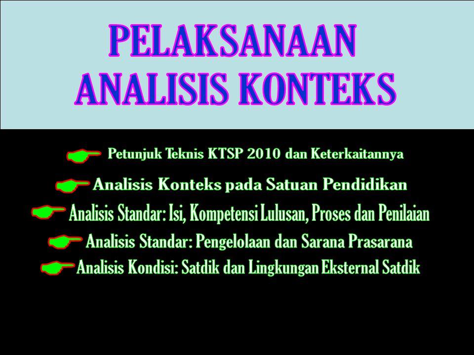 ANALISIS KONTEKSPENGEMBANGAN KTSPMANAJEMEN SEKOLAHPEMBELAJARANPENILAIAN 1.Analisis STANDAR ISI 2.Analisis STANDAR KOMPETENSI LULUSAN 3.Analisis STANDAR PROSES 4.Analisis STANDAR PENILAIAN 5.Analisis STANDAR PENGELOLAAN 6.Analisis STANDAR SARANA PRASARANA 7.Analisis KONDISI SATUAN PENDIDIKAN 8.Analisis KONDISI LINGKUNGAN SATUAN PENDIDIKAN 10.