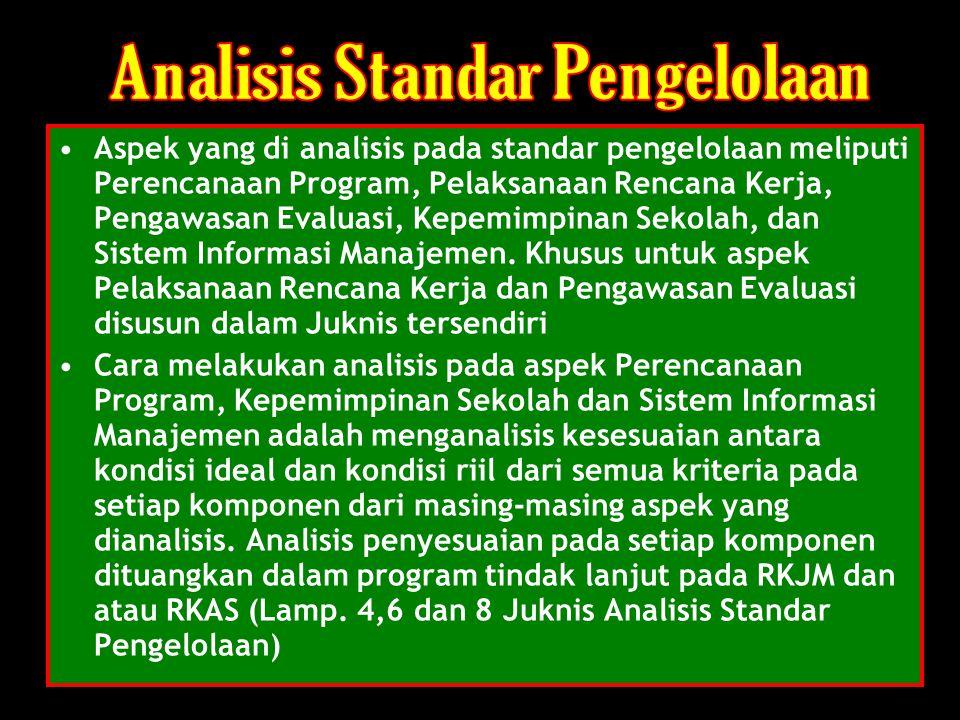 Aspek yang di analisis pada standar pengelolaan meliputi Perencanaan Program, Pelaksanaan Rencana Kerja, Pengawasan Evaluasi, Kepemimpinan Sekolah, da