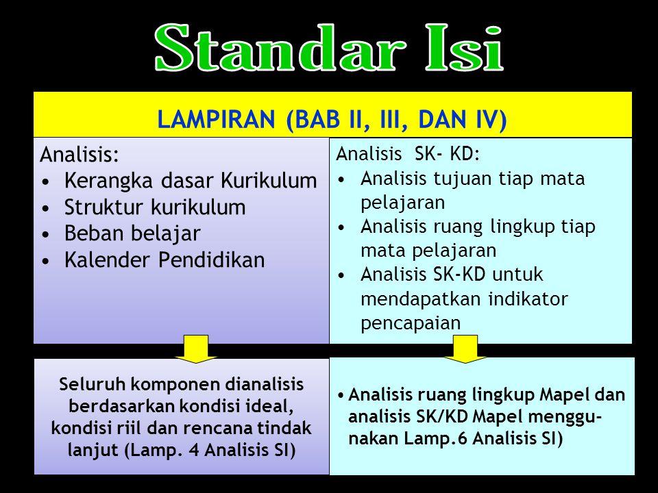 LAMPIRAN (BAB II, III, DAN IV) Analisis: Kerangka dasar Kurikulum Struktur kurikulum Beban belajar Kalender Pendidikan Analisis: Kerangka dasar Kuriku