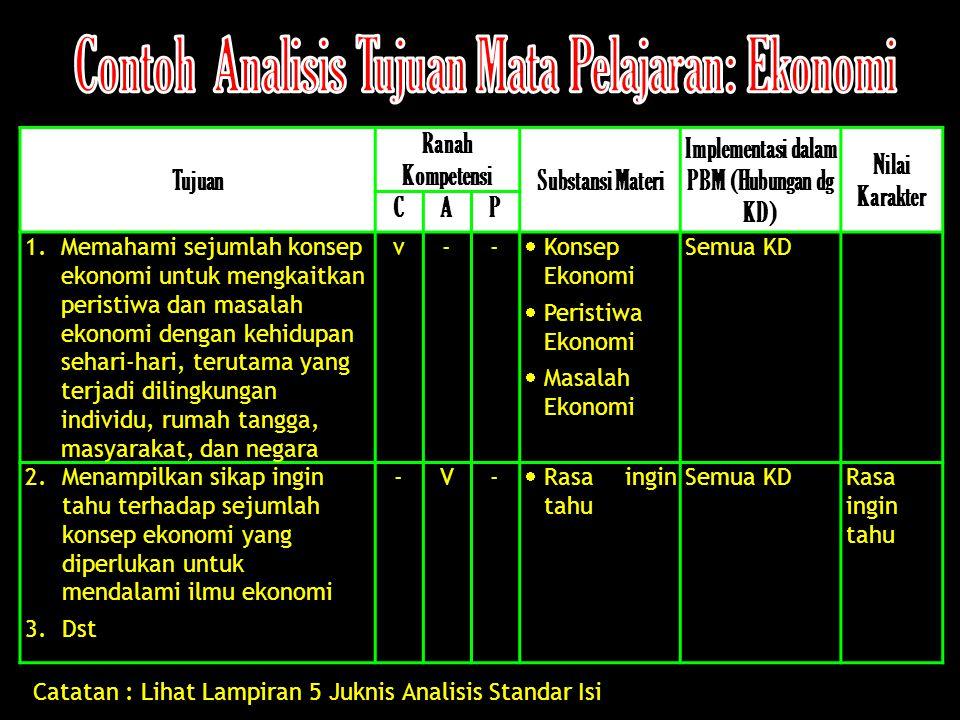 SKL Mapel Tk.Rn SKKD Deskripsi Materi Penjabaran KD Kemampuan yg Diuji XXIXII 121212 6.