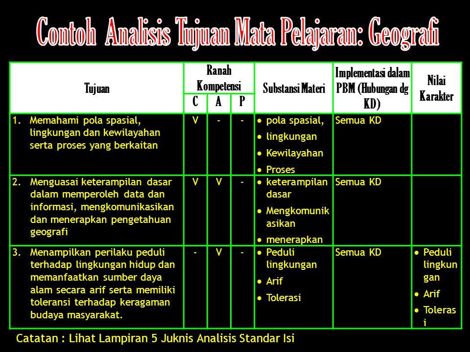 Standar Kompetensi Kompetensi Dasar Tk.Ranah KD Indikator Pencapaian Tk.