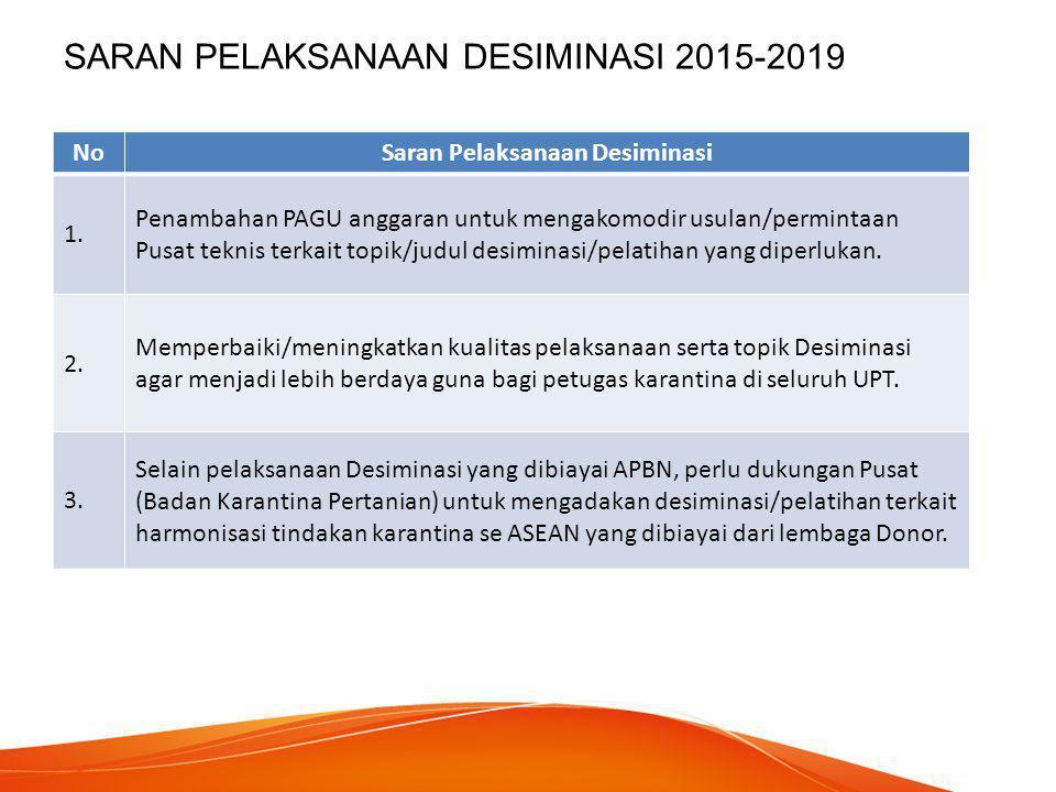 SARAN PELAKSANAAN DESIMINASI 2015-2019 NoSaran Pelaksanaan Desiminasi 1. Penambahan PAGU anggaran untuk mengakomodir usulan/permintaan Pusat teknis te