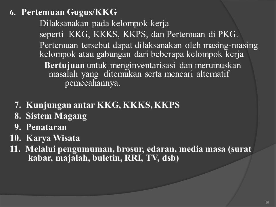 6. Pertemuan Gugus/KKG Dilaksanakan pada kelompok kerja seperti KKG, KKKS, KKPS, dan Pertemuan di PKG. Pertemuan tersebut dapat dilaksanakan oleh masi