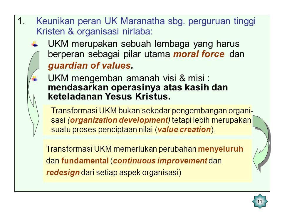 11 1.Keunikan peran UK Maranatha sbg. perguruan tinggi Kristen & organisasi nirlaba: UKM merupakan sebuah lembaga yang harus berperan sebagai pilar ut