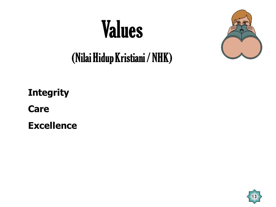 13 Values (Nilai Hidup Kristiani / NHK) Integrity Care Excellence