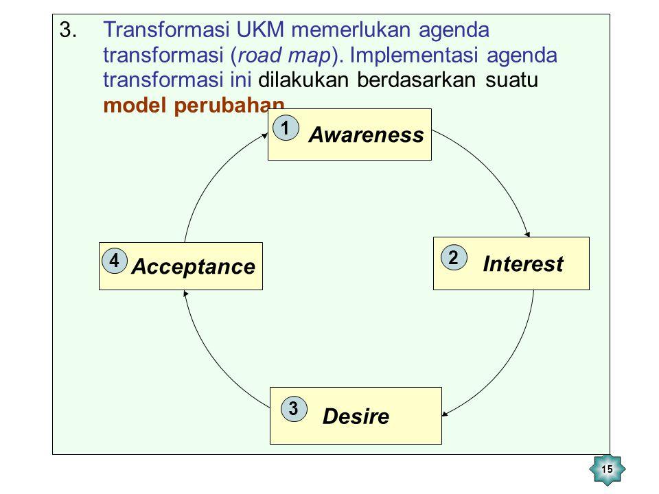 15 3.Transformasi UKM memerlukan agenda transformasi (road map). Implementasi agenda transformasi ini dilakukan berdasarkan suatu model perubahan. Acc