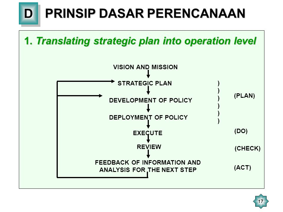 17 DD PRINSIP DASAR PERENCANAAN 1. Translating strategic plan into operation level VISION AND MISSION STRATEGIC PLAN DEVELOPMENT OF POLICY DEPLOYMENT
