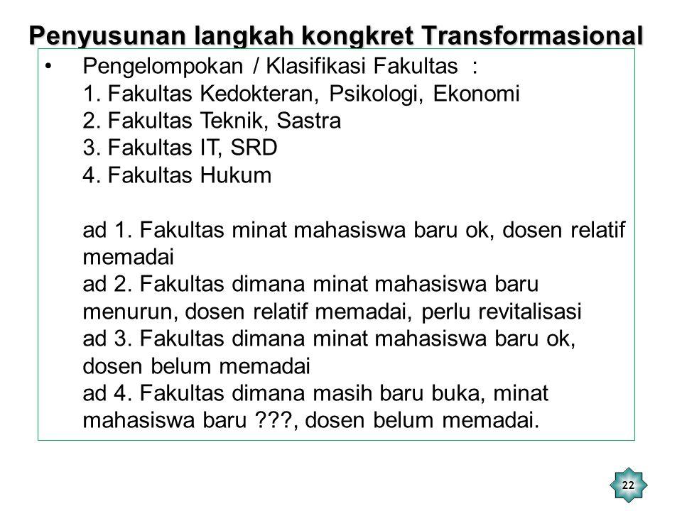 22 Penyusunan langkah kongkret Transformasional Pengelompokan / Klasifikasi Fakultas : 1. Fakultas Kedokteran, Psikologi, Ekonomi 2. Fakultas Teknik,