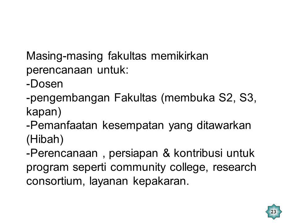 23 Masing-masing fakultas memikirkan perencanaan untuk: -Dosen -pengembangan Fakultas (membuka S2, S3, kapan) -Pemanfaatan kesempatan yang ditawarkan