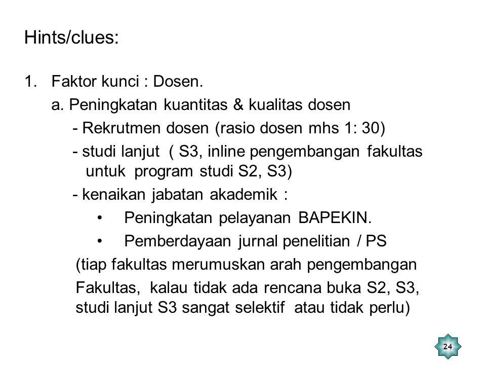 24 1.Faktor kunci : Dosen. a. Peningkatan kuantitas & kualitas dosen - Rekrutmen dosen (rasio dosen mhs 1: 30) - studi lanjut ( S3, inline pengembanga