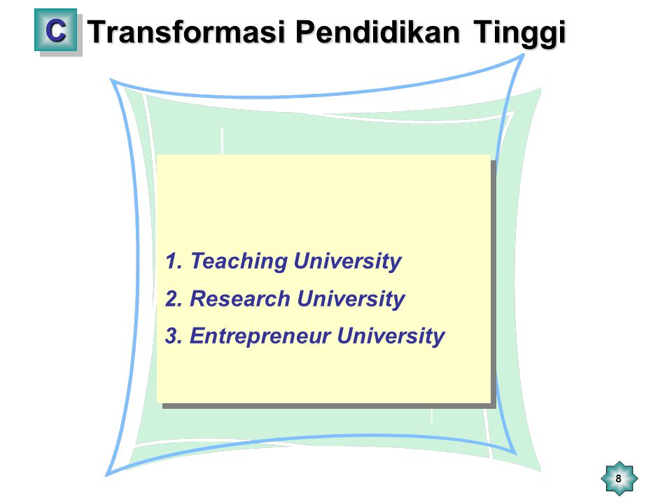 8 1.Teaching University 2.Research University 3.Entrepreneur University 1.Teaching University 2.Research University 3.Entrepreneur University CC Trans