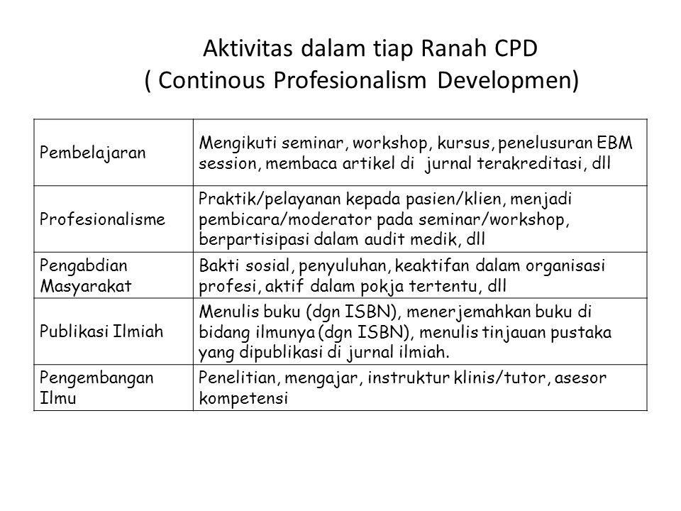Aktivitas dalam tiap Ranah CPD ( Continous Profesionalism Developmen) Pembelajaran Mengikuti seminar, workshop, kursus, penelusuran EBM session, memba