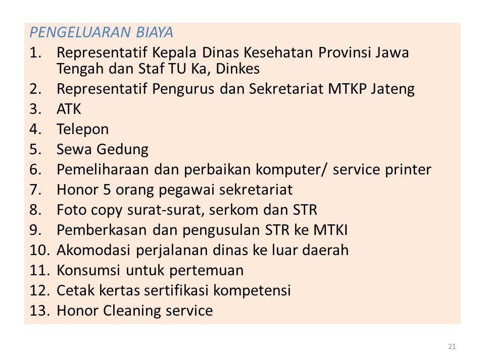 PENGELUARAN BIAYA 1.Representatif Kepala Dinas Kesehatan Provinsi Jawa Tengah dan Staf TU Ka, Dinkes 2.Representatif Pengurus dan Sekretariat MTKP Jat