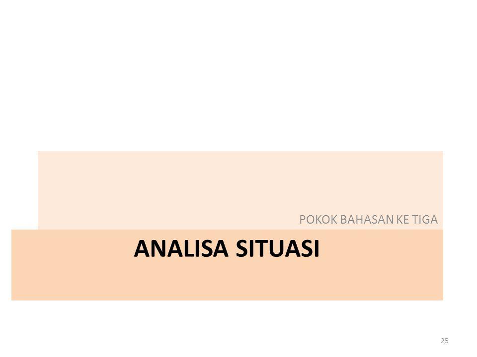 ANALISA SITUASI POKOK BAHASAN KE TIGA 25