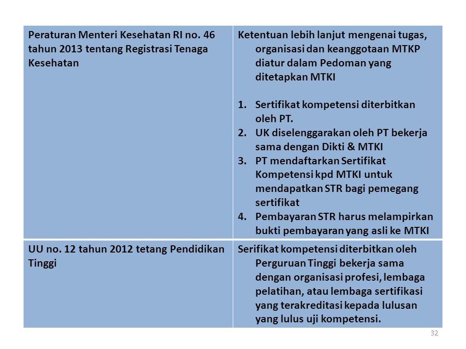 Peraturan Menteri Kesehatan RI no. 46 tahun 2013 tentang Registrasi Tenaga Kesehatan Ketentuan lebih lanjut mengenai tugas, organisasi dan keanggotaan