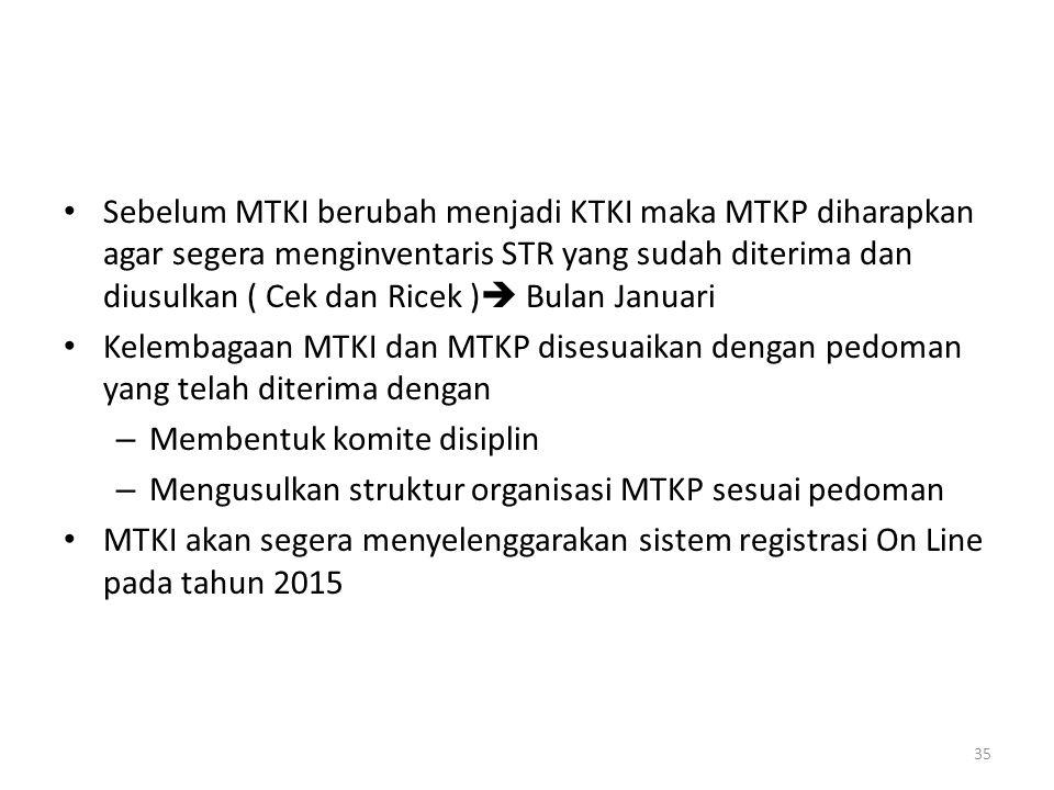 Sebelum MTKI berubah menjadi KTKI maka MTKP diharapkan agar segera menginventaris STR yang sudah diterima dan diusulkan ( Cek dan Ricek )  Bulan Janu