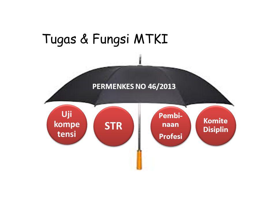 Tugas & Fungsi MTKI PERMENKES NO 46/2013 Uji kompe tensi STR Pembi- naan Profesi Komite Disiplin