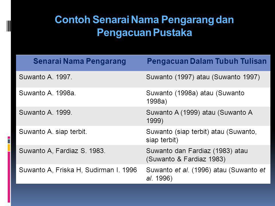 Contoh Senarai Nama Pengarang dan Pengacuan Pustaka Senarai Nama PengarangPengacuan Dalam Tubuh Tulisan Suwanto A. 1997.Suwanto (1997) atau (Suwanto 1