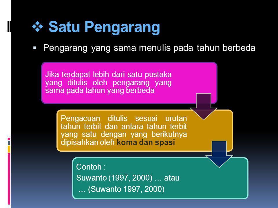 C.Teladan Umum untuk Artikel dalam Prosiding N-T Nama Pengarang.