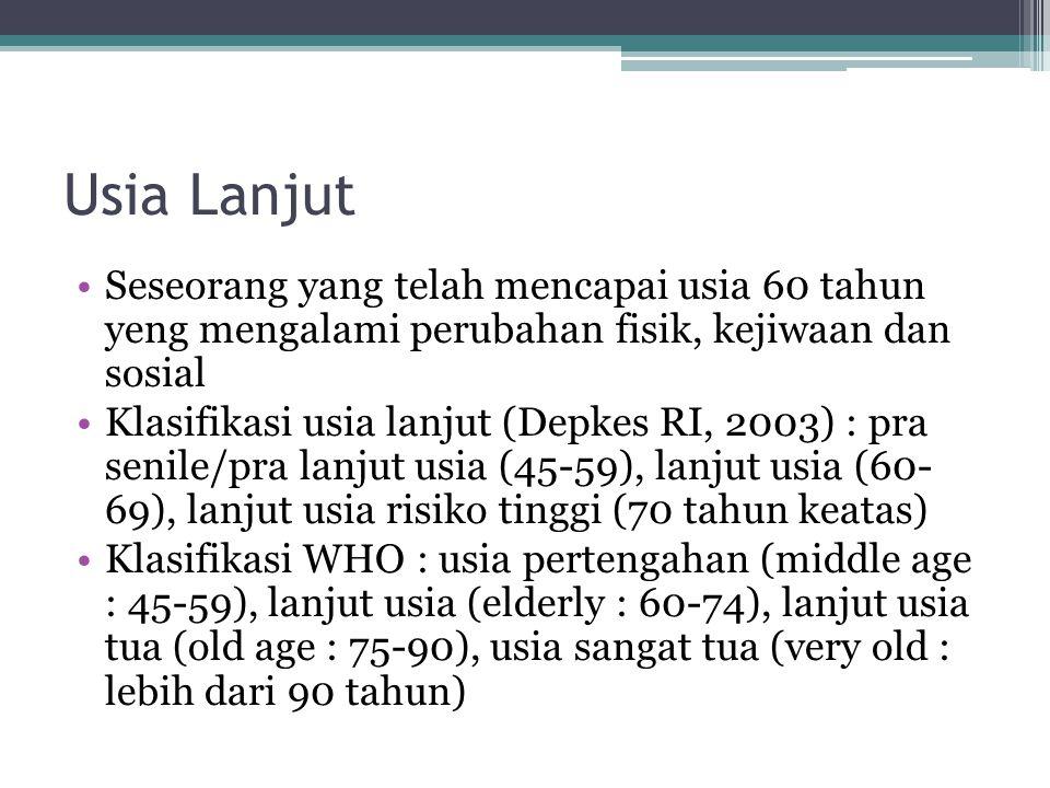 Usia Lanjut Seseorang yang telah mencapai usia 60 tahun yeng mengalami perubahan fisik, kejiwaan dan sosial Klasifikasi usia lanjut (Depkes RI, 2003)