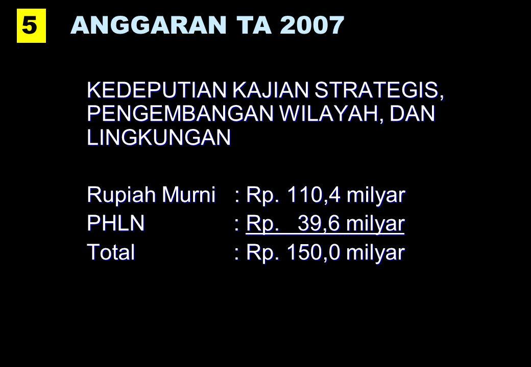 KEDEPUTIAN KAJIAN STRATEGIS, PENGEMBANGAN WILAYAH, DAN LINGKUNGAN Rupiah Murni : Rp.