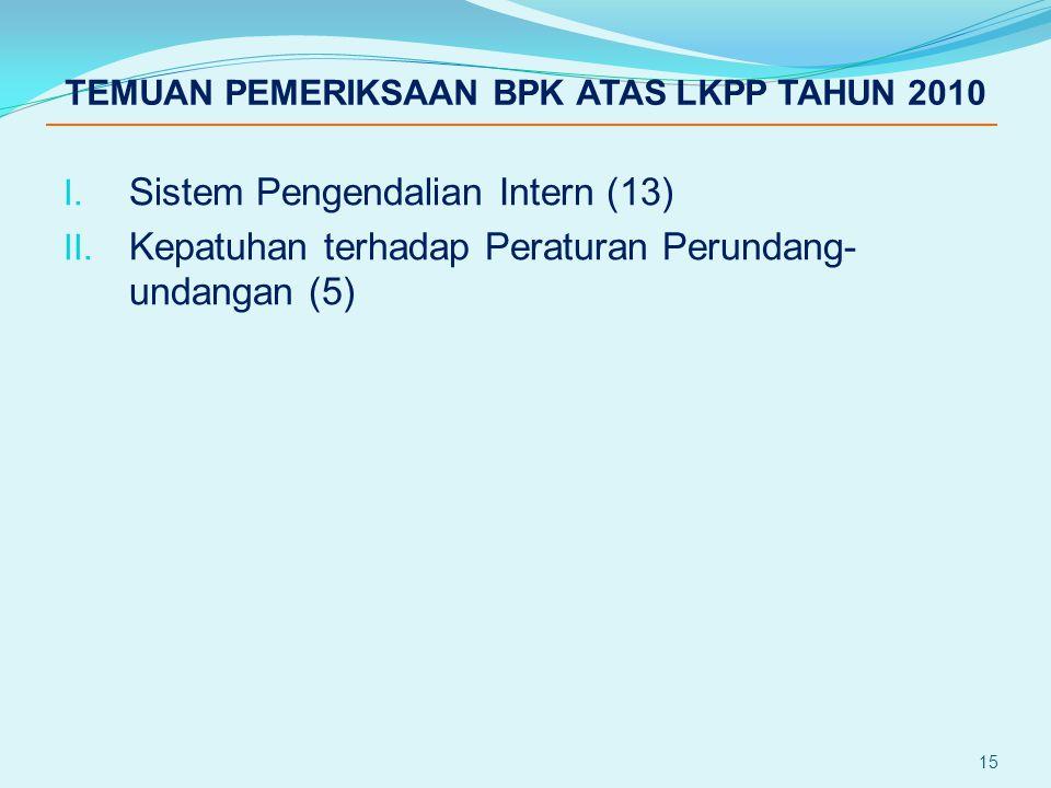 TEMUAN PEMERIKSAAN BPK ATAS LKPP TAHUN 2010 I. Sistem Pengendalian Intern (13) II. Kepatuhan terhadap Peraturan Perundang- undangan (5) 15